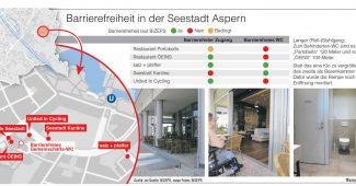 Ausschnitt Artikel aus Wiener Zeitung 120 Meter vom Lokal zum Klo